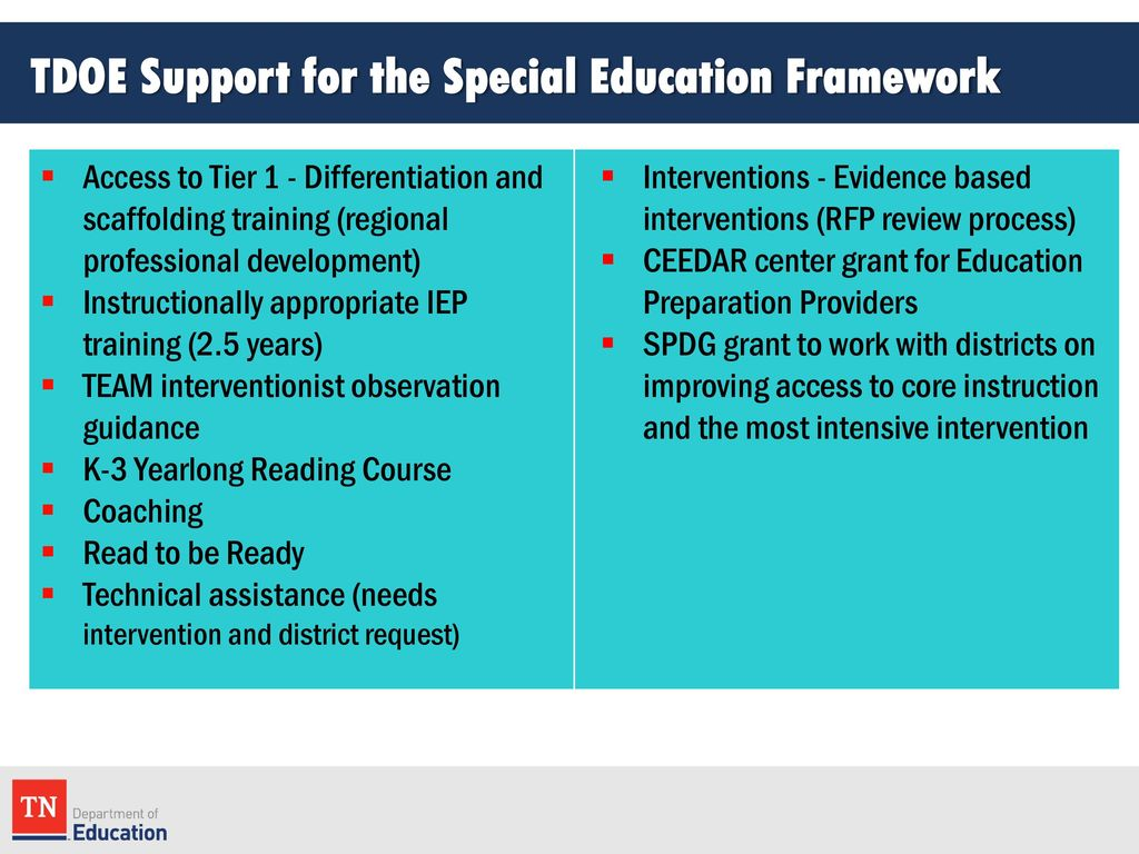 Multi-Tiered Systems of Support Response to Instruction and