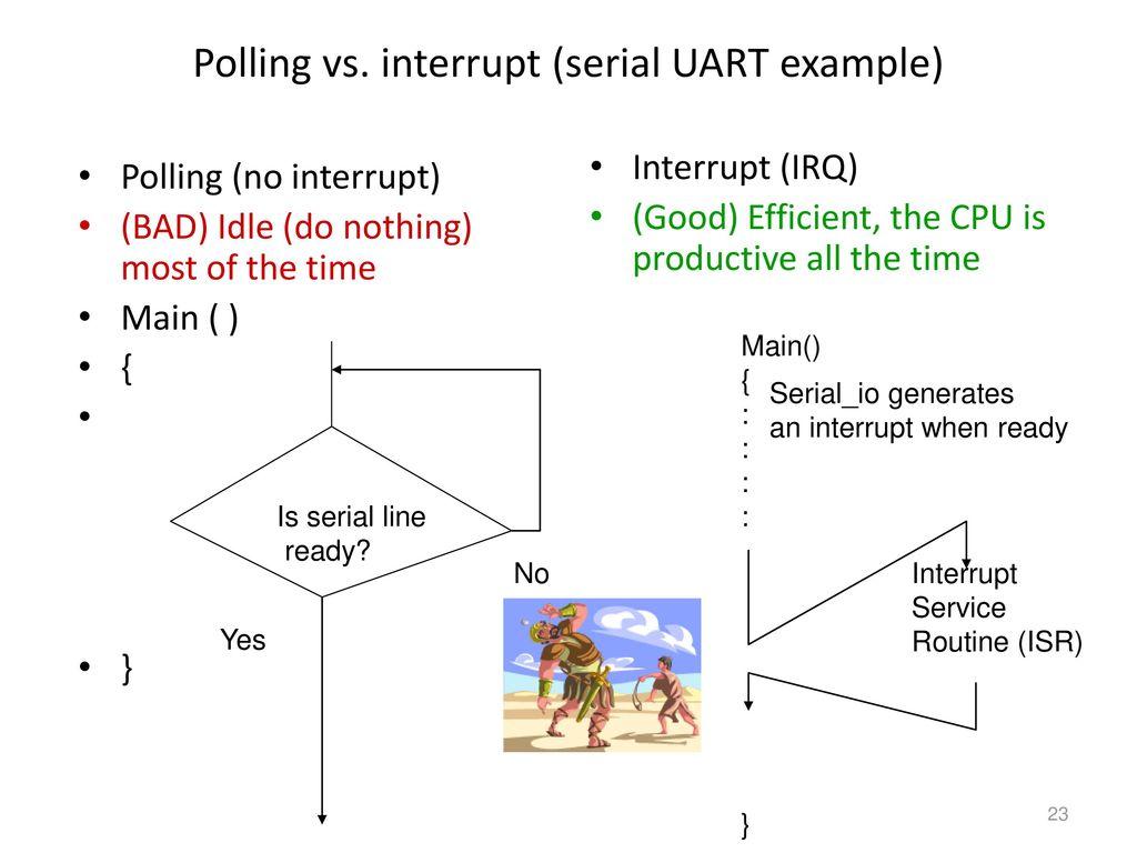 Chapter 9: Hardware Interrupts -- IRQ=External Interrupt Request