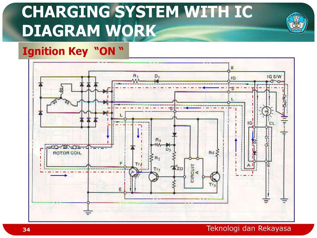 Automotive Charging Systems Ppt Download Autoshop101 Wiring Diagrams System With Ic Diagram Work