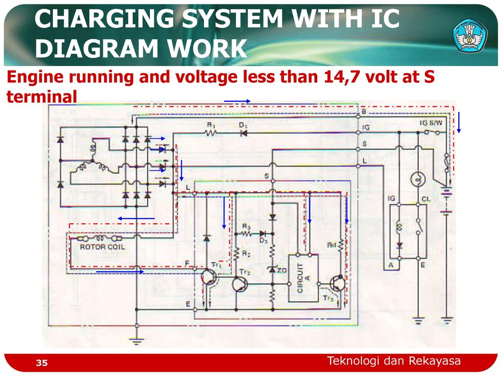 Automotive Charging Systems Ppt Download Running Engine Diagram System With Ic Work
