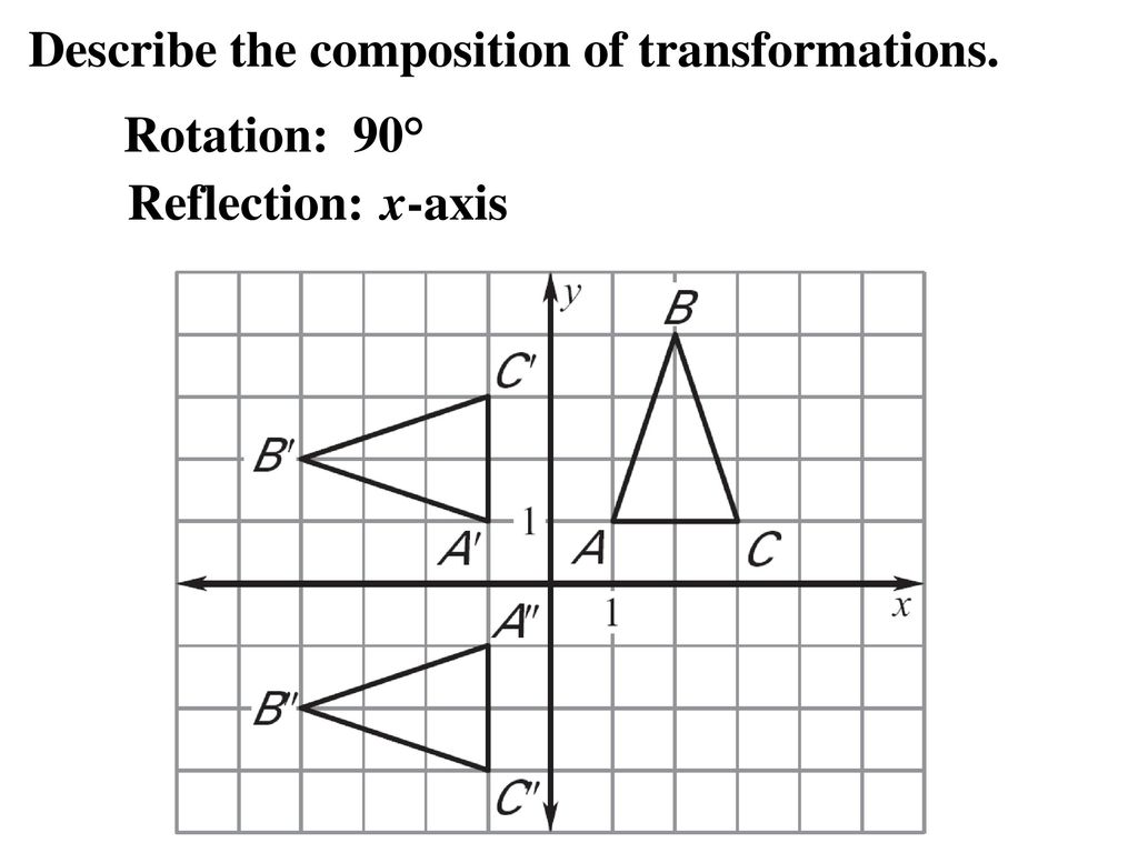 9.5 & 9.6 – Compositions of Transformations & Symmetry - ppt ...