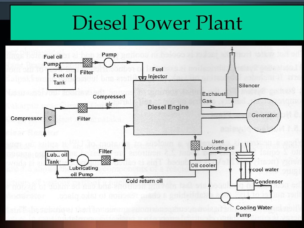 Classification of Power Plants - ppt downloadSlidePlayer