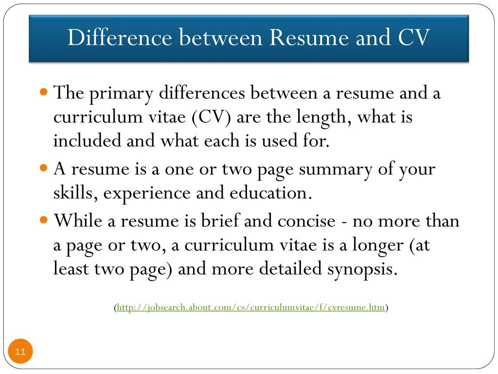 Resumes Cvs Cover Letters And Some Resources Ppt Download