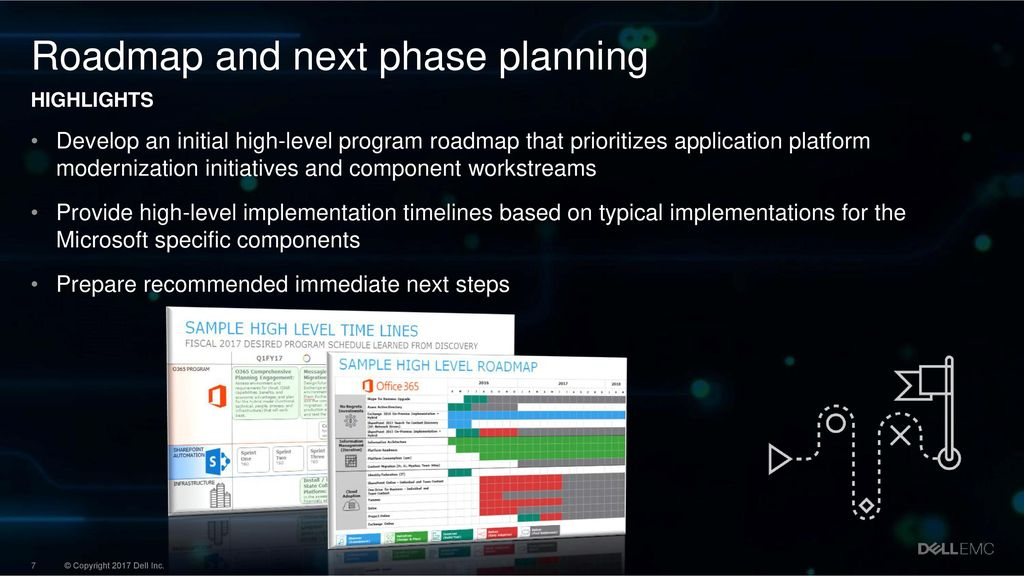 Modernization Strategy & Roadmap for Microsoft Platforms