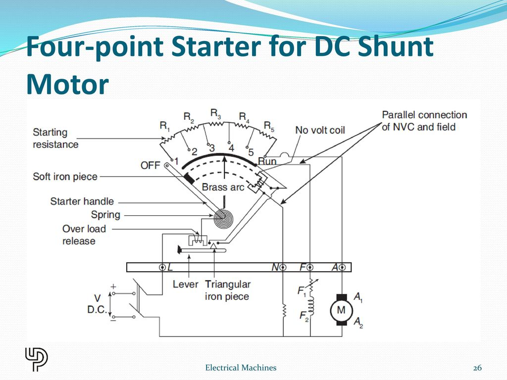 Chapter 3 Dc Motor Electrical Machines Ppt Download General Electric Shunt Wiring Diagram Four Point Starter For