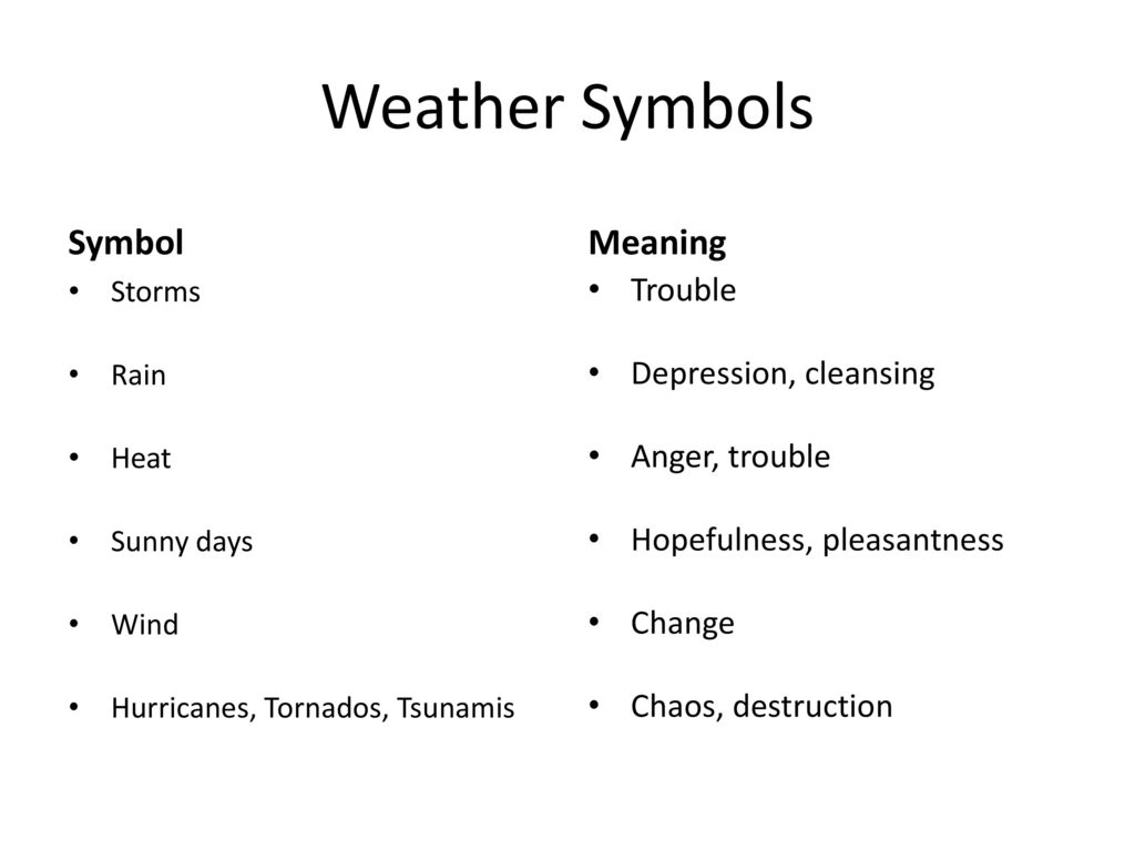 Wind Symbolism In Literature Image Collections Meaning Of This Symbol