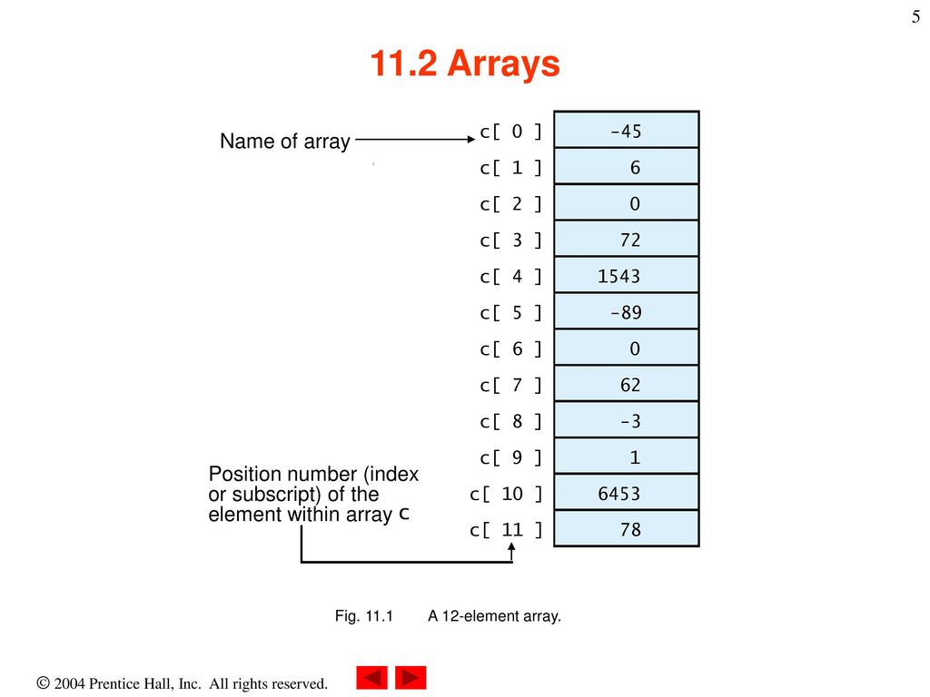 Chapter 11 - JavaScript: Arrays - ppt download