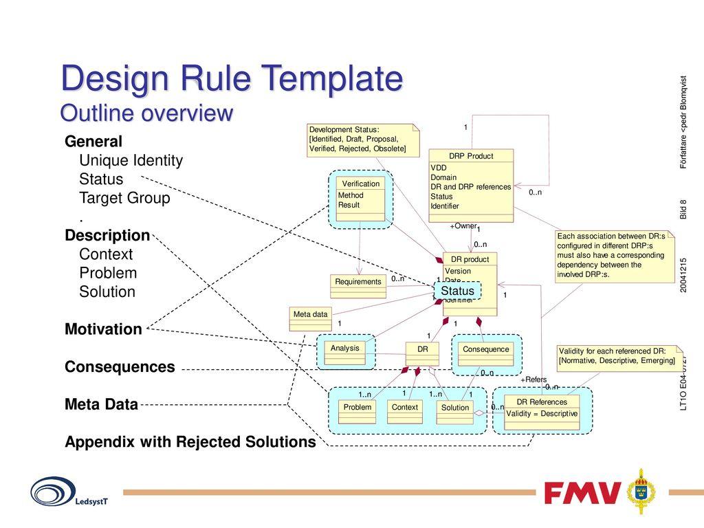Design Rules For Nbd Network Based Defence Ppt Download
