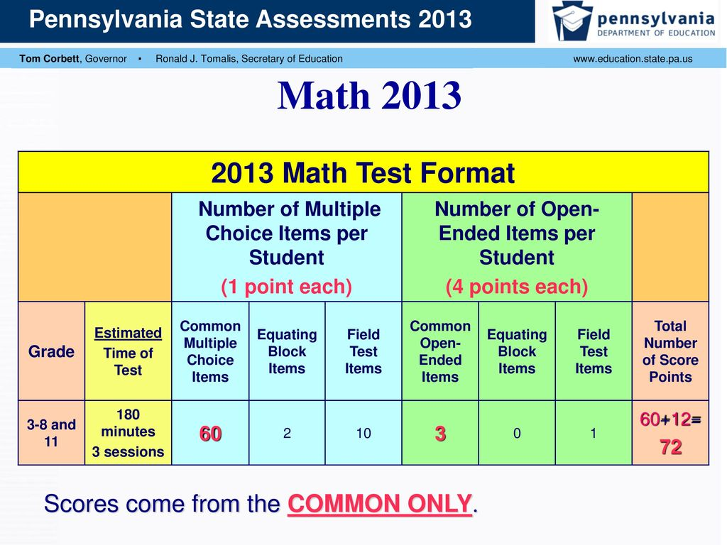 Pennsylvania State Assessments ppt download