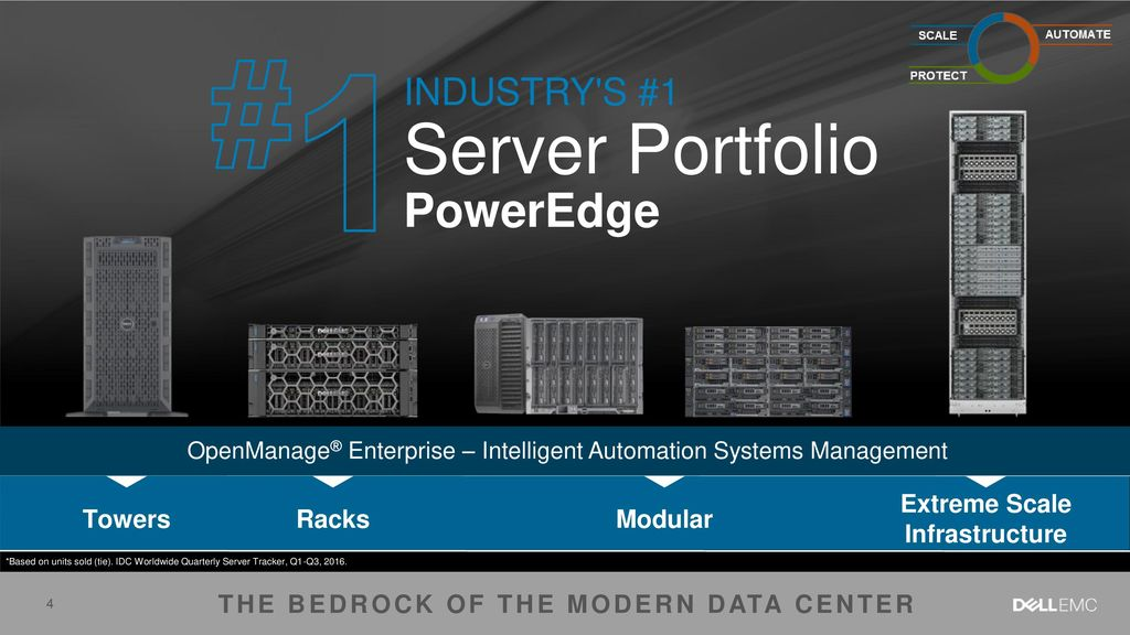 Dell Emc Poweredge Servers Ppt Download