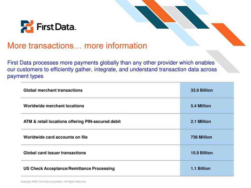 More transactions… more information - ppt download