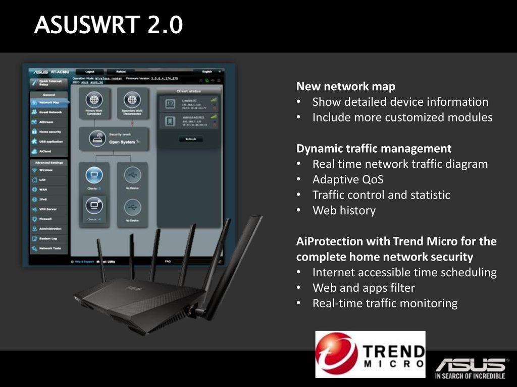 Wireless-AC3200 Tri-band Gigabit Router RT-AC ppt download