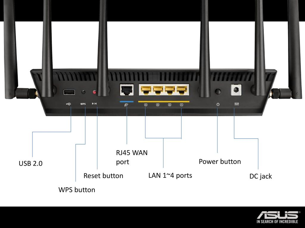 Wireless Ac3200 Tri Band Gigabit Router Rt Ac Ppt Download Asus 5 Rj45 Wan Port Usb 20 Power Button Reset Lan 14 Ports Dc Jack Wps