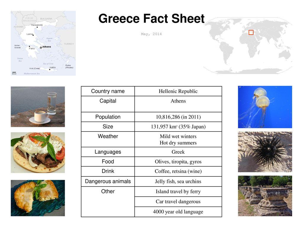 Greece Fact Sheet Country name Hellenic Republic Capital