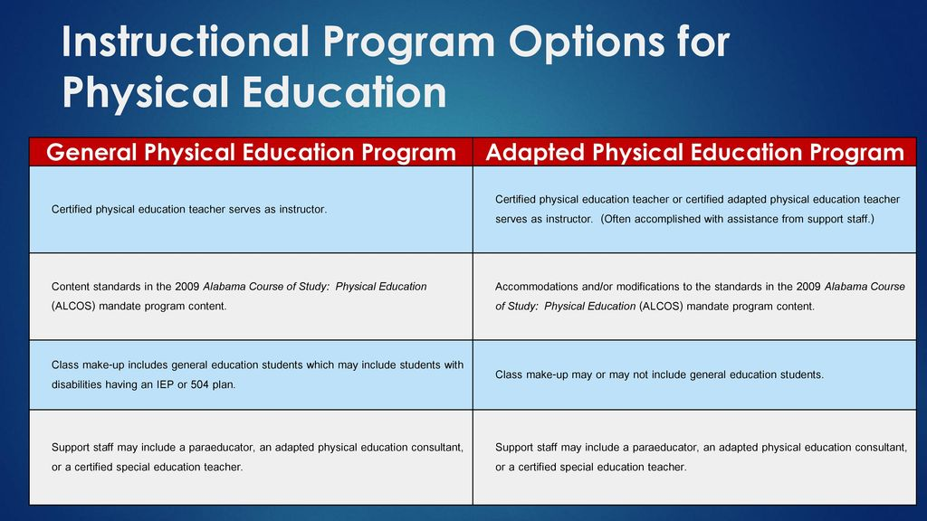 pysical education coursework Physical education courses physical education courses.
