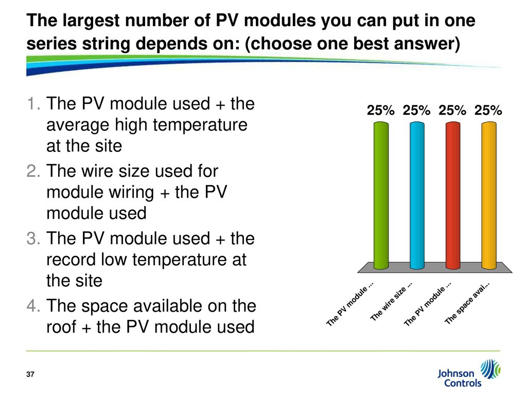 String Wiring Pv Electrical Diagrams Diagram Nz Solar Updates Pde Summit December Ppt Download