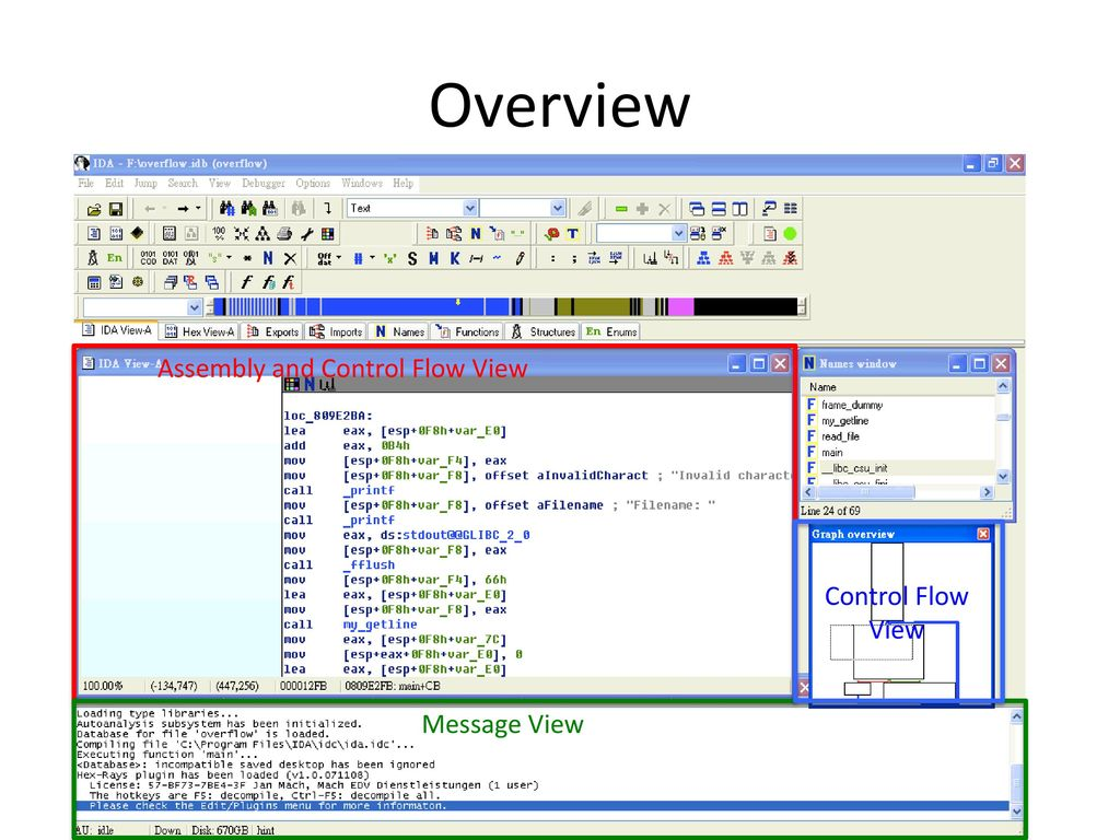 Intro  To Static Analysis - ppt download
