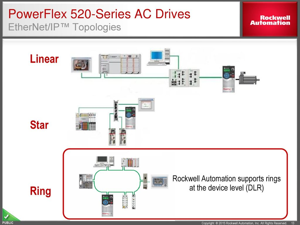 Powerflex 700 Wiring Diagram - Wiring images on
