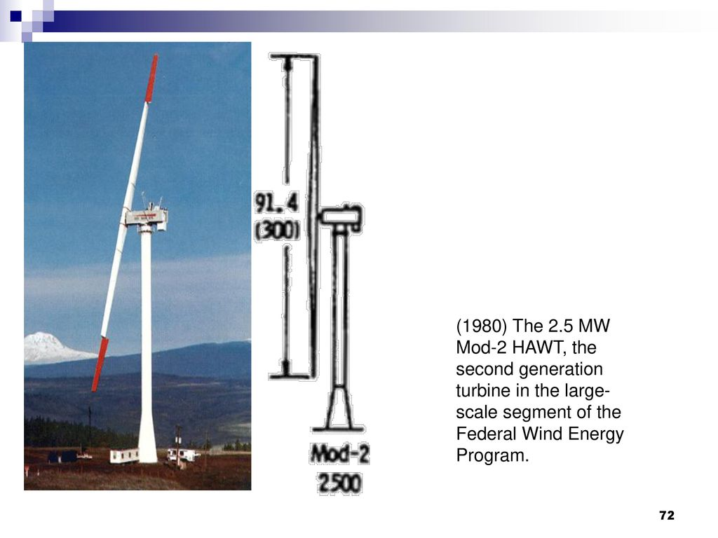 72 1980 The 25 MW Mod 2 HAWT Second Generation Turbine In Large Scale Segment Of Federal Wind Energy Program