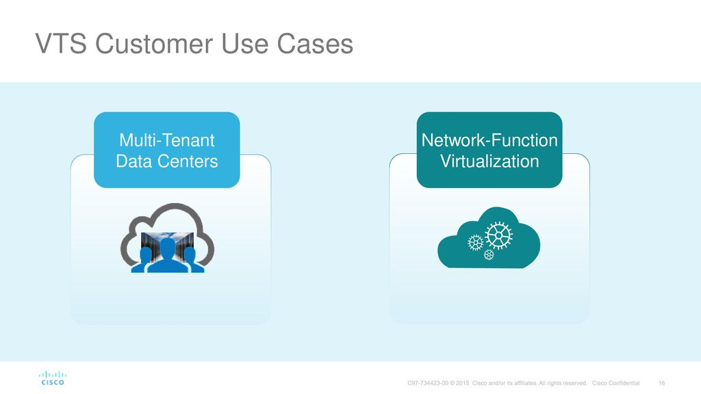 Cisco Virtual Topology System - ppt download