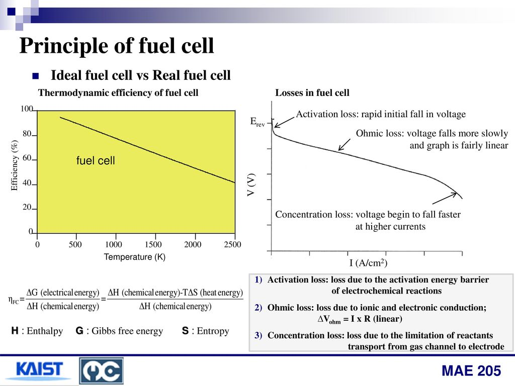 Chap 6 Energy conversion using fuel cell and solar cell - ppt download