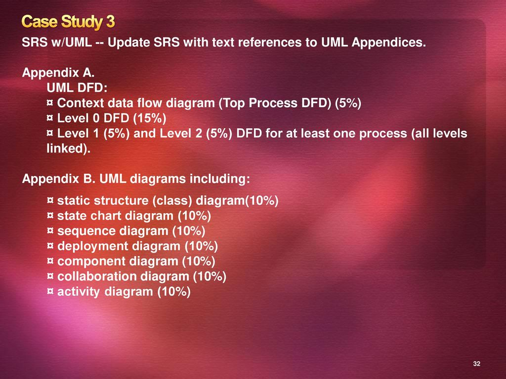 Software Engineering Spring Term 2017 Marymount University Ppt Process Flow Diagram Uml Case Study 3 Srs W Update With Text References To