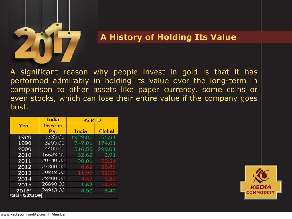 What is a holding, its value and market share 38