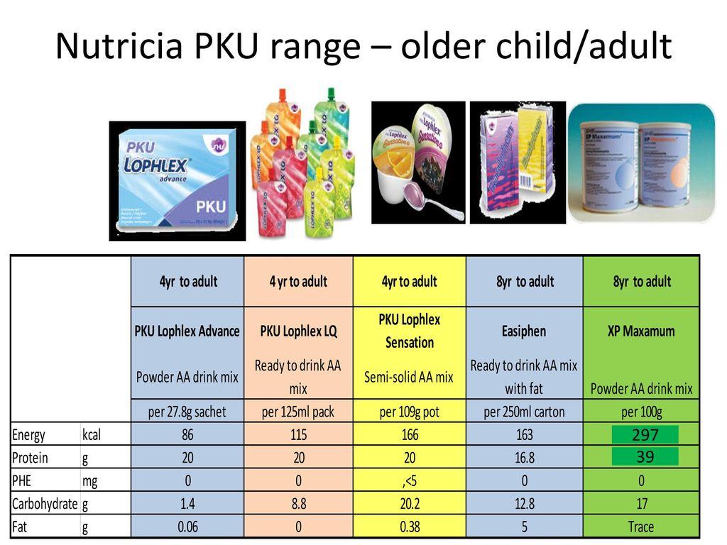 Medical Metabolic Formulas Every Pediatrician should know