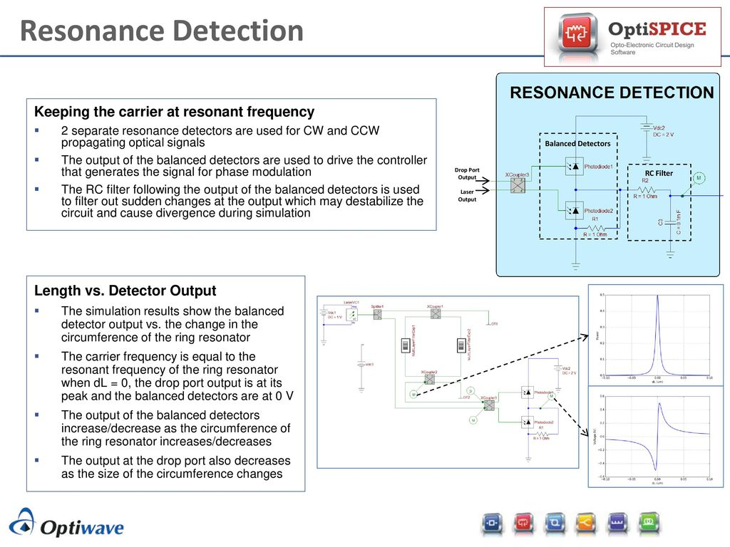 Ring Resonator Gyroscope Ppt Download Software For Electronic Circuit Design 6 Resonance