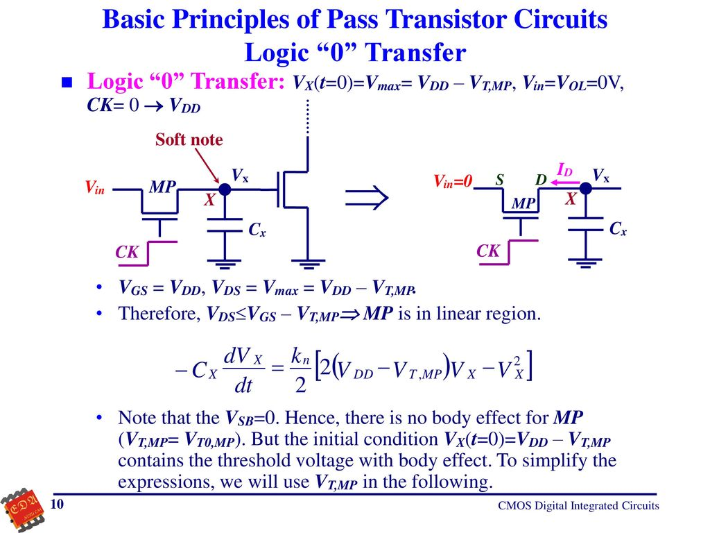 Cmos Digital Integrated Circuits Ppt Download Linear And Basic Principles Of Pass Transistor Logic 0 Transfer