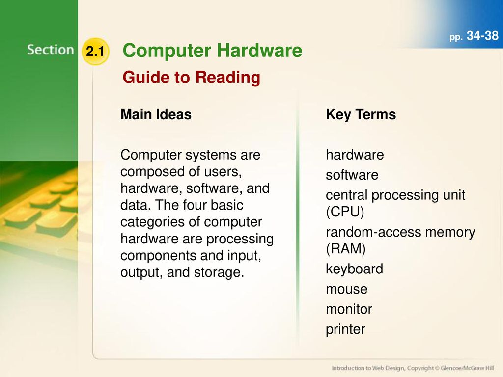Section 21 22 Identify Hardware Ppt Download Diagram Of Computer Components Mouse Monitor Cpu Etc 3