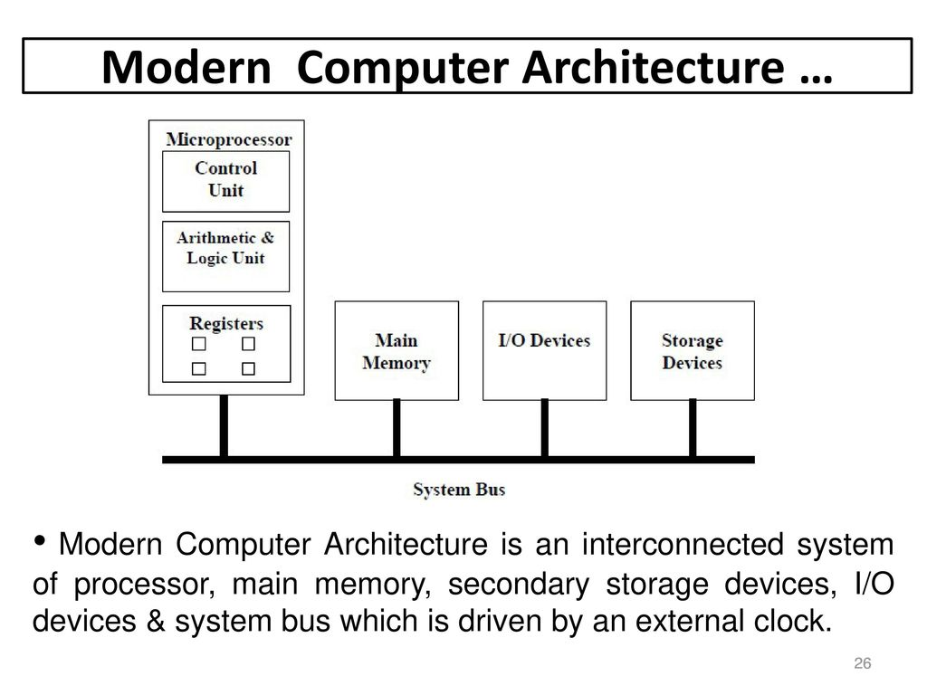 Modern Architecture Of Computer