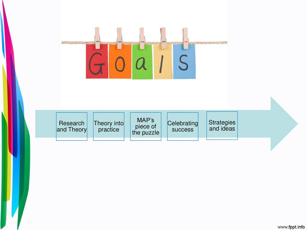 Goal Setting: It All Starts with the Students - ppt download
