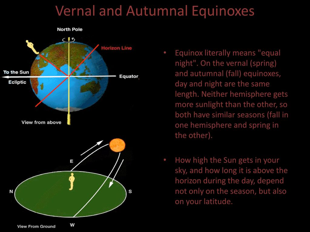 Mysterious days of the vernal equinox