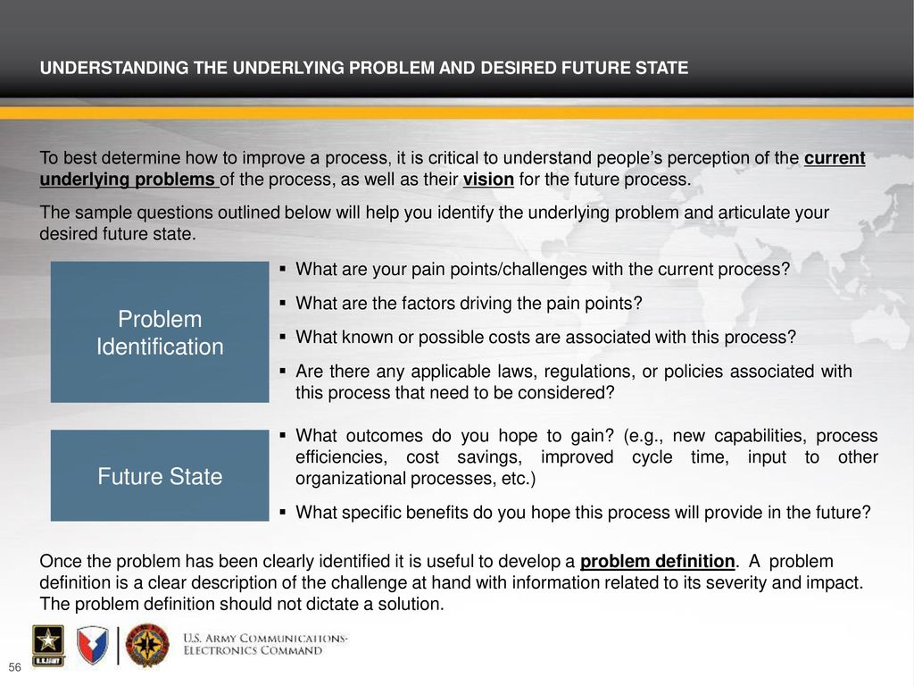 understanding the underlying problem and desired future state