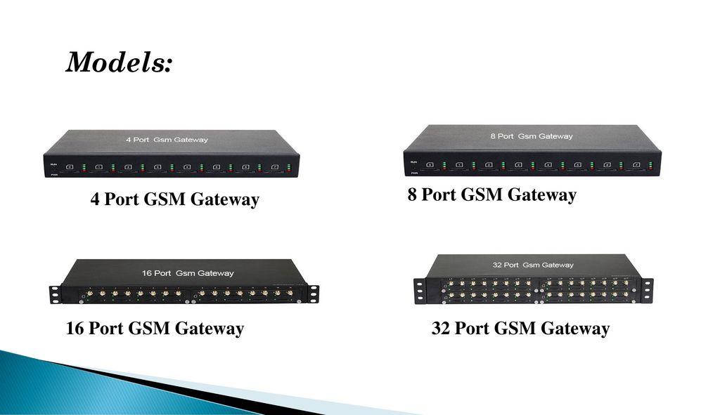 GSM Gateway ARIA TELECOM SOLUTIONS PVT  LTD   - ppt download