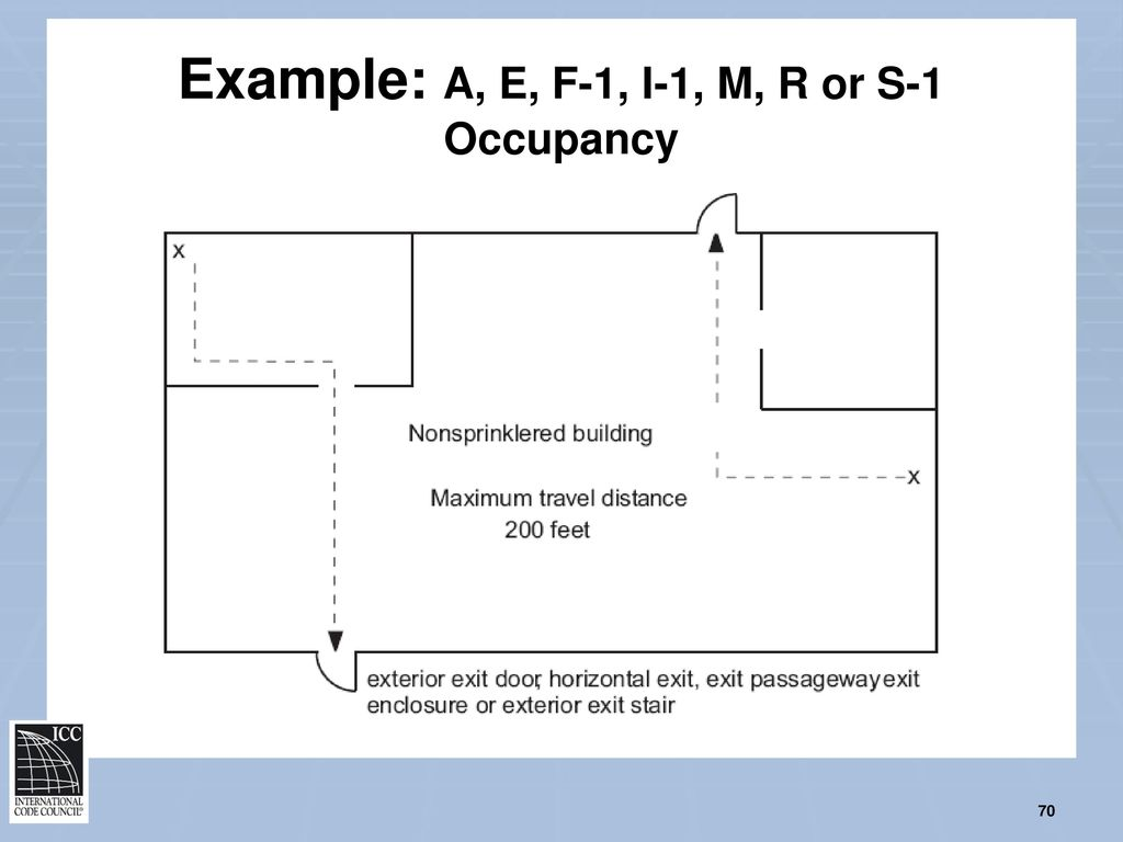 international building code diagrams exit access travel distance ibc | myvacationplan.org