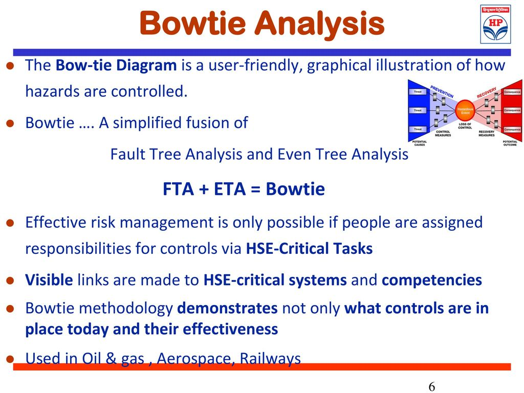Bowtie Analysis An Effective Risk Management Ppt Download Tie Bow Diagram 6 The