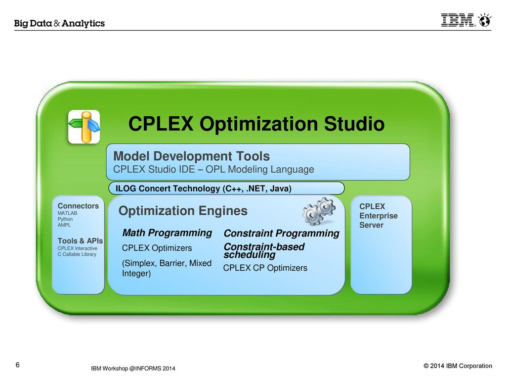 What's New in CPLEX Optimization Studio ? …and how to use it - ppt