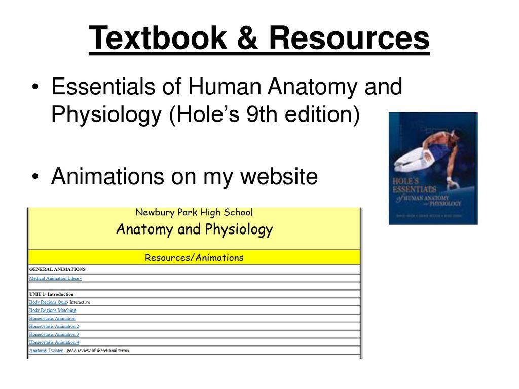 Ungewöhnlich Anatomy And Physiology Syllabus High School Galerie ...