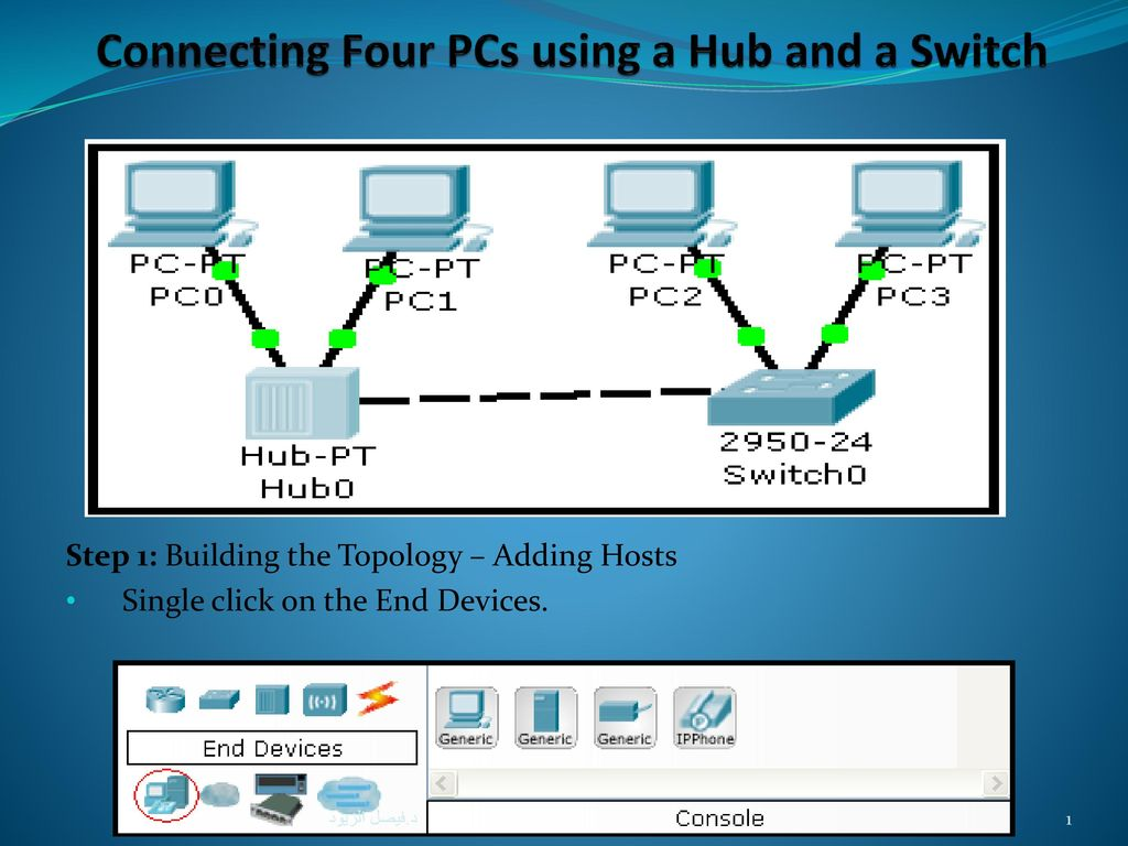Connecting Four PCs using a Hub and a Switch - ppt download