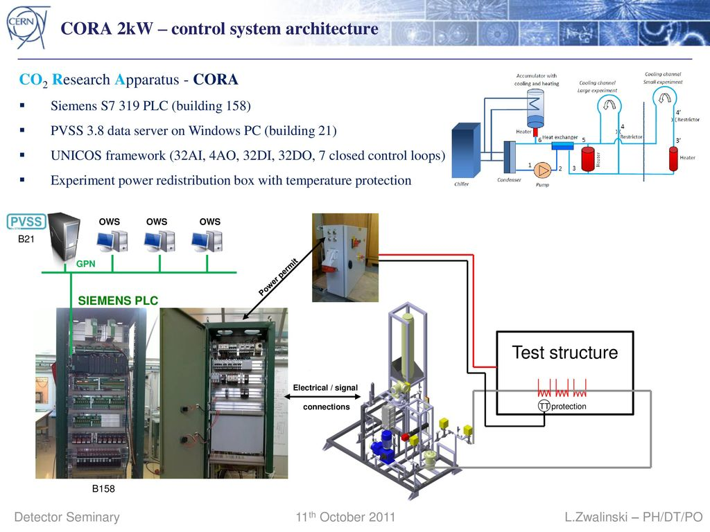 Experience In Design And Implementation Of Co2 Cooling Control Conde Electric Motor Wiring Diagram 9 Cora