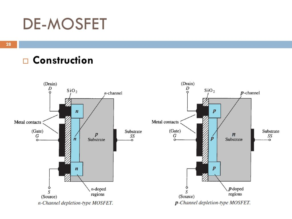 Analog And Digital Electronics Ppt Download Demosfet Depletion Enhancement Mosfet 28 De Construction