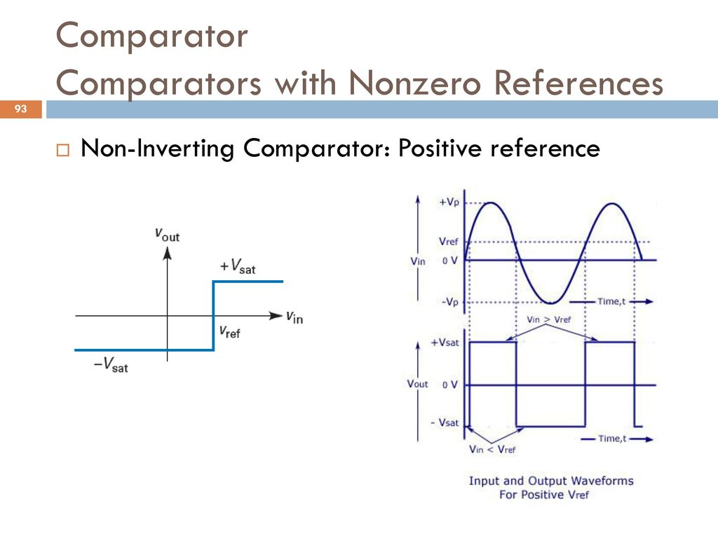 Analog And Digital Electronics Ppt Download Comparator Circuit With Hysteresis Implemented By Applying Positive Comparators Nonzero References