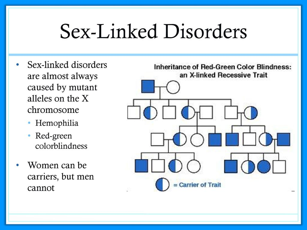 Is bipolar disorder sex linked