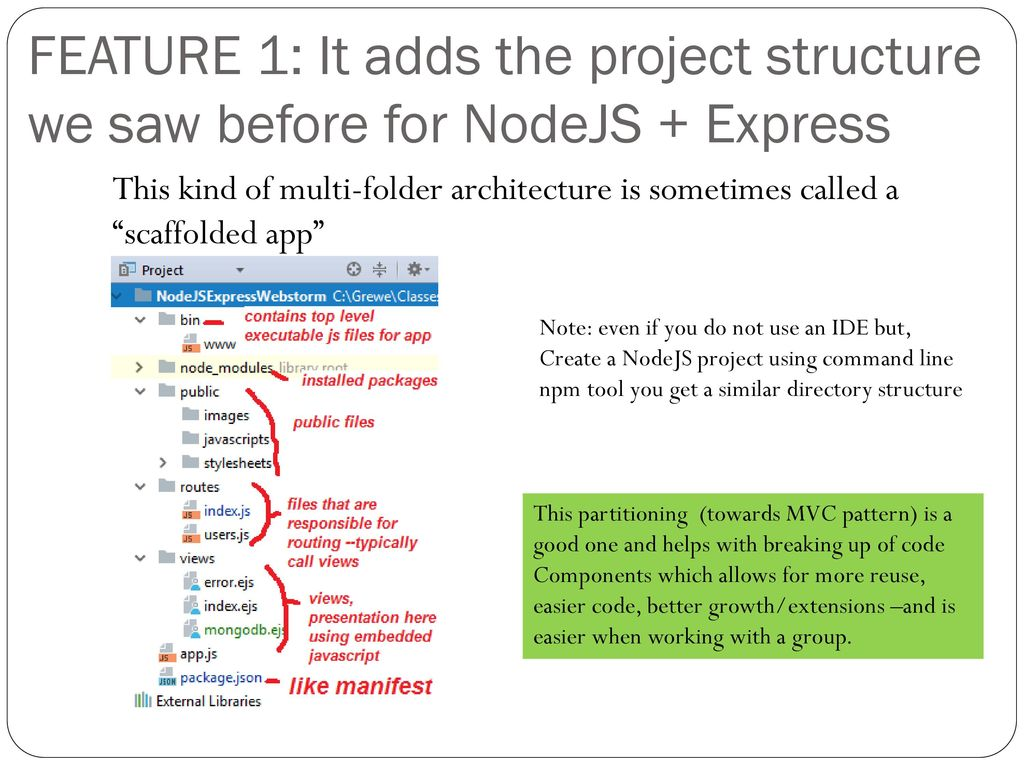 Express with Node L  Grewe  - ppt download