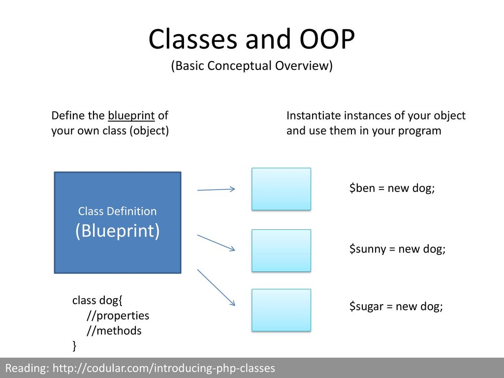 Php workshop session 2 ppt download classes and oop basic conceptual overview malvernweather Choice Image