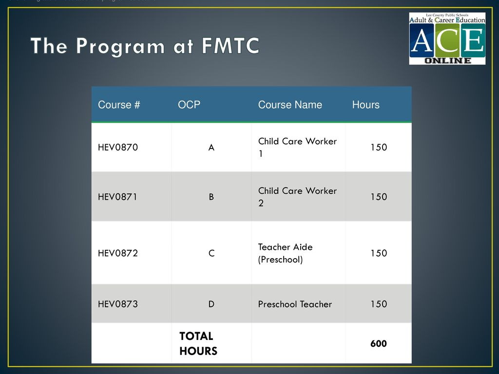 The Program at FMTC TOTAL HOURS Course # OCP Course Name Hours HEV0870