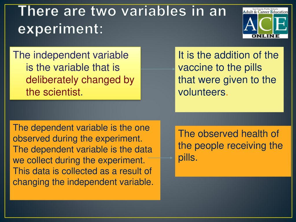 There are two variables in an experiment: