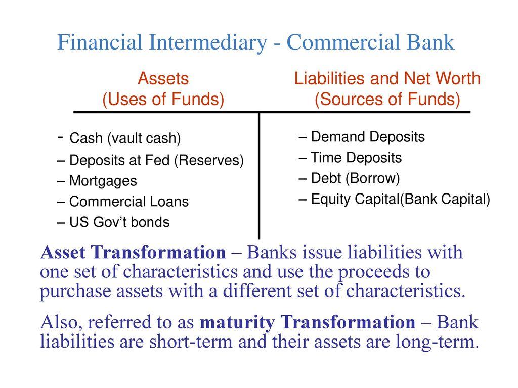 asset transformation financial intermediaries